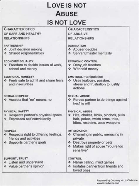 Healthy Relationships Worksheets by Healthy Vs Unhealthy Relationships Ashakiranonline Org