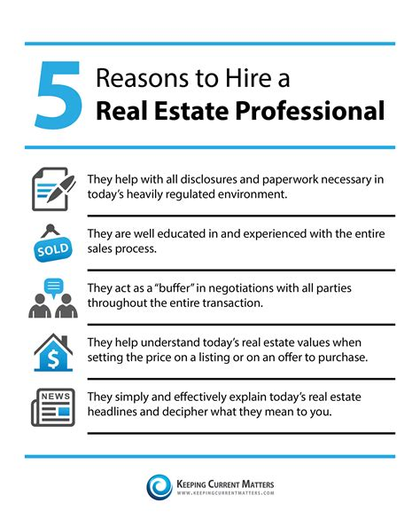 should i be a realtor keeping current matters 5 reasons to hire a real estate professional infographic