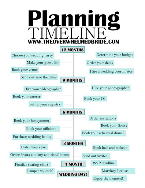 wedding planning timeline wedding planning resources the overwhelmed