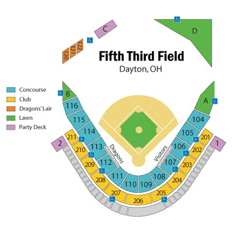 dayton dragons vs lake county captains august 31 tickets