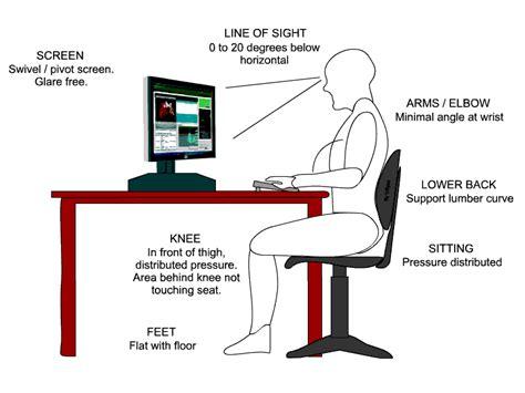 ergonomic design anthropometrics and ergonomics question computer station