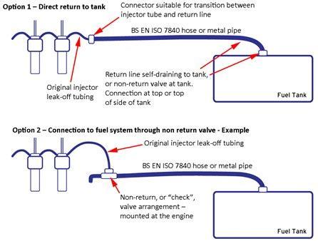 boat fuel tank return line spill lines 2002 2007 boat safety scheme go