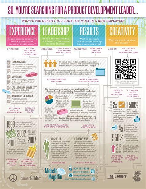 amazing visual resume exle creative infographic