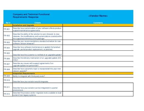 service requirements template it service desk software rfp template