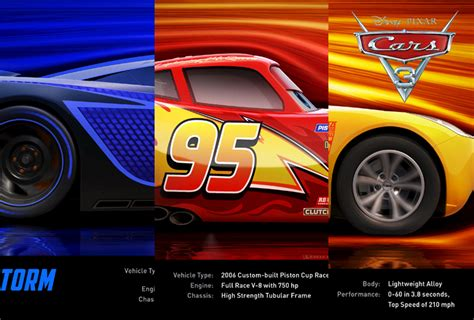 cars characters yellow cars 3 characters pixshark com images galleries