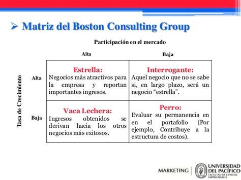 matriz boston consulting group de plan de marketing cap 237 tulo 2 el an 225 lisis de la situaci 243 n