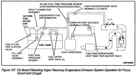 security system 2002 ford escort engine control 2007 silverado evap system diagram autos post