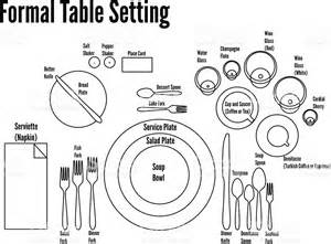 Formal Breakfast Table Setting Diagram Of A Formal Table Setting Vector Stock Vector