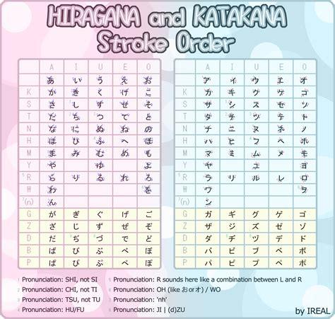 hiragana alphabet chart hiragana and katakana alphabet japanese phrases