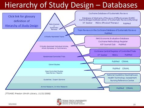design hierarchy definition evidence based practice ppt download