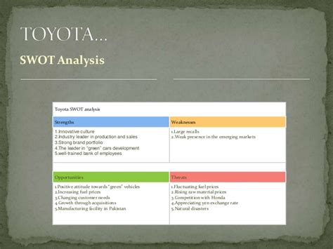 Weaknesses Of Toyota Swot Analysis Of Toyota And 4 Major Management Functions