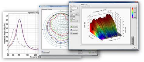 electro acoustic test options audio precision