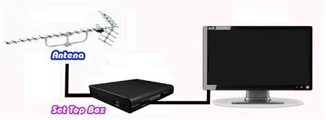 Alat Tv Digital Kominfo tv digital penyempurnaan kualitas gambar dan suara pasang kabel