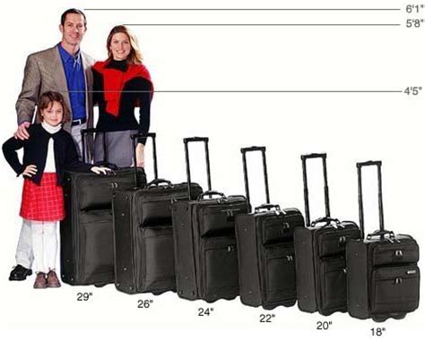 cabin baggage measurements helpful rolling luggage size comparison chart ebags for