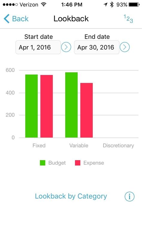 best budgeting apps for iphone free