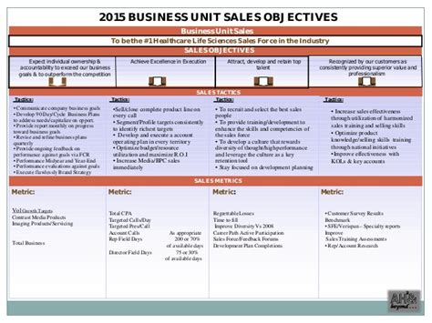 individual sales plan template commercial excellence sales plan exle
