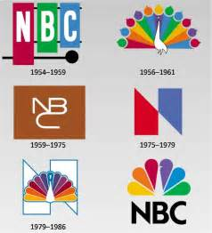 History Of Logo History Of Nbc Logos Television Nbc Logo Design