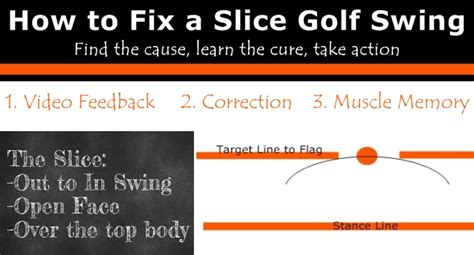 how to fix a slice in golf swing how to fix your golf slice for a straighter ball flight