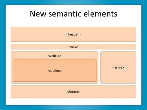 Html5 Section Element by Html 5 Let S Make Progress Eduweb 2011