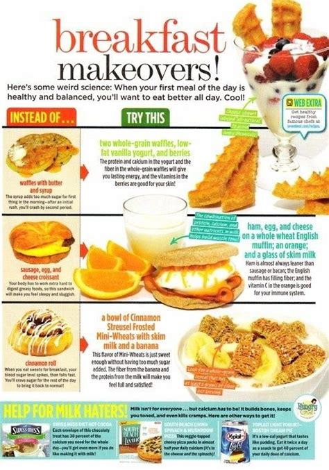 weight loss breakfast home the o jays and from home on