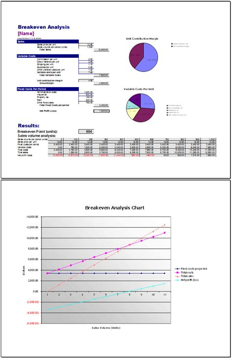 even analysis template 3 best spreadsheets with