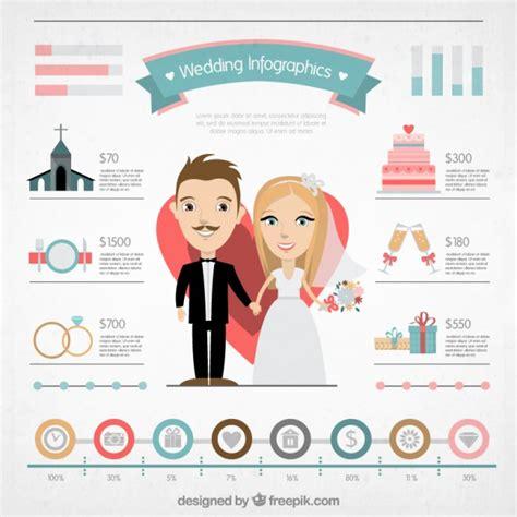 Hochzeit Lustig by Lustige Hochzeit Infographie Der Kostenlosen Vektor