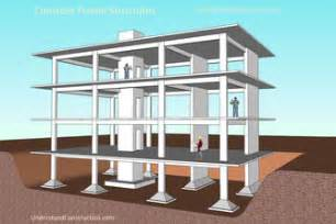 concrete frame construction concrete frame structures