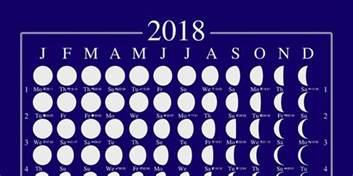 Calendar 2018 Moons Lunar Calendar Posters From Moonchart Co Uk