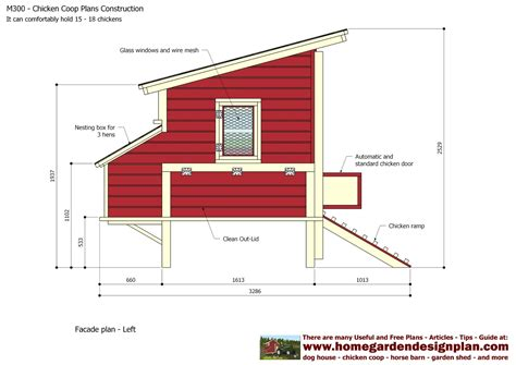 video op layout learn how to build chicken coop pdf nakie