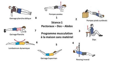 programma di allenamento a casa allenamento a casa senza attrezzi per donne e uomini