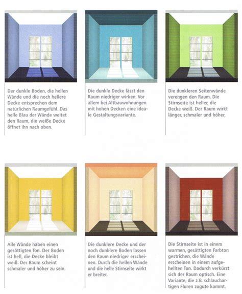 Maler Flur Streichen Kosten by Kleine Bader Optisch Vergrosern Ihr Traumhaus Ideen