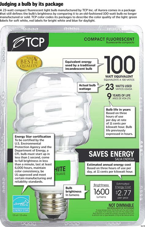 fluorescent light bulbs facts fluorescent light bulbs facts 100 images facts about