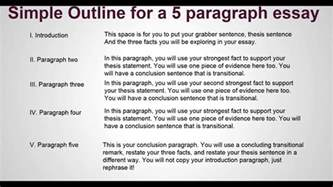 How To Write A Draft Essay by Section 3 2 Writing A 5 Paragraph Essay And Your Draft