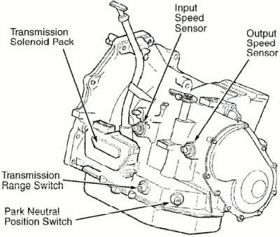 on board diagnostic system 1995 honda odyssey parking system honda odyssey transmission problems pegitboard