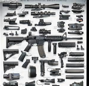 m4 carbine attachments