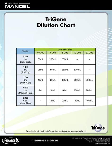 Index Of Postpic 2011 10 index of postpic 2011 10