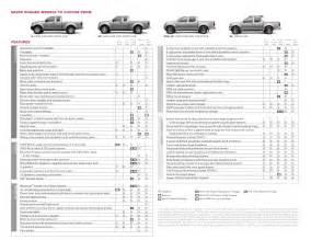 Nissan Frontier Bed Size 2012 Nissan Frontier Brochure