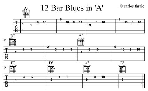 guitar guitar tabs 12 bar blues guitar tabs guitar tabs 12 bar guitar tabs 12 guitar