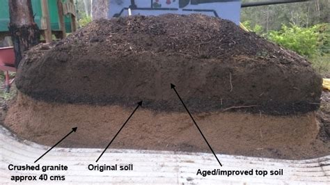 best dirt for vegetable garden how much drainage and soil do i need in a raised garden bed