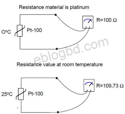 sense resistor meaning define sensing resistor 28 images current sense resistor define 28 images low ohmic current