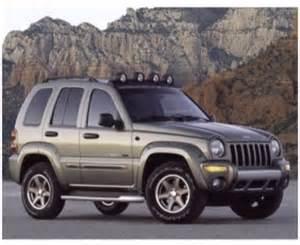 2003 Jeep Liberty Dimensions 2003 Jeep Liberty Sport 4dr 4 215 4 Jeep Specs