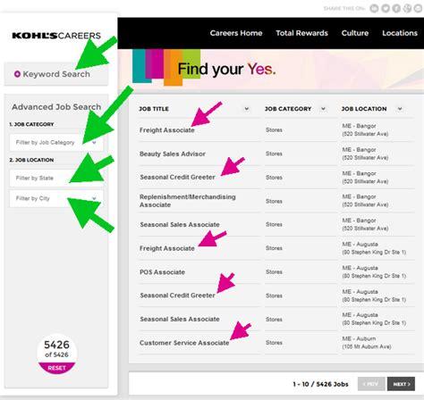 kohls printable employment application image gallery kohl s printable out application