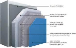 panneaux d isolation thermique tous les fournisseurs