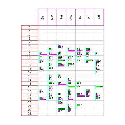 Landscape Structures Color Chart Related Keywords Suggestions For Matrix Chart