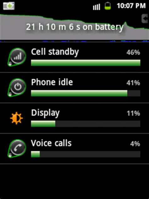 android cell standby battery cell standby and phone idle android enthusiasts stack exchange