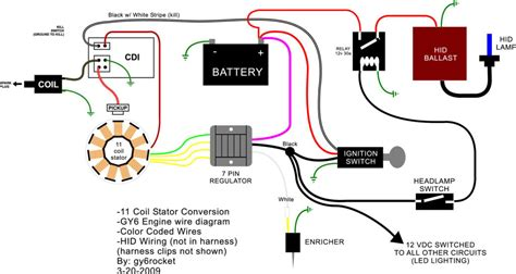 honda cdi wiring diagram in honda xrm 125 wiring diagram
