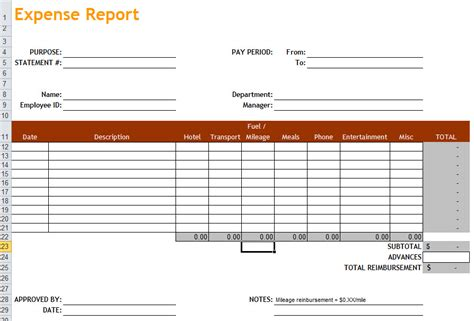 expenditure report template expense report template in excel