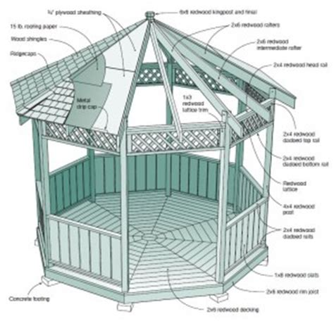 gazebo floor plans pictures of gazebos plans