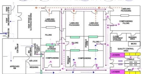 pengertian layout yang baik layout yang baik seperti apa paper layout pabrik bagipedia
