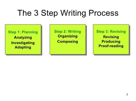 Paper Process Step By Step - expert essay writers essay writing year 7